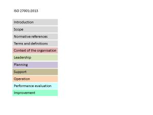 ISO27001_Überschriften